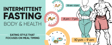 Intermittent fasting: Body and Health