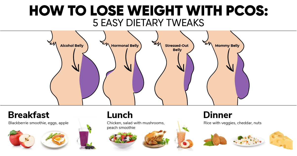 can vegetarian diet help pcos