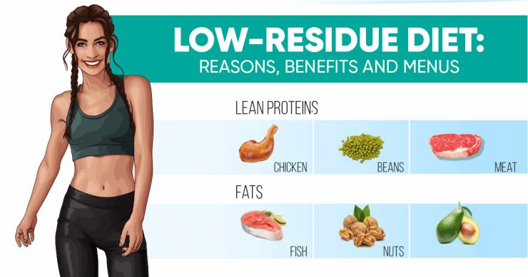 Low-Residue Diet