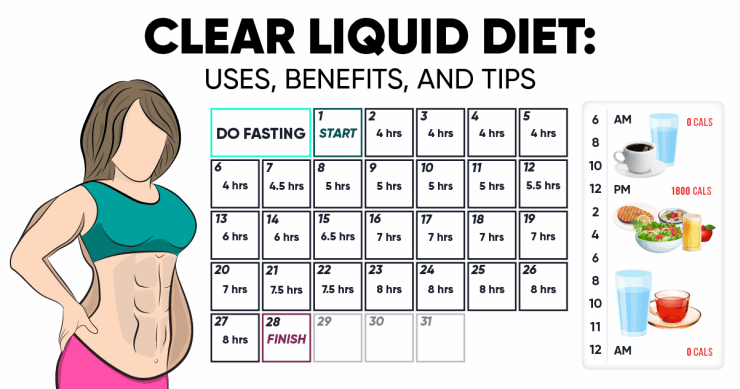 diverticulitis clear liquid diet why?