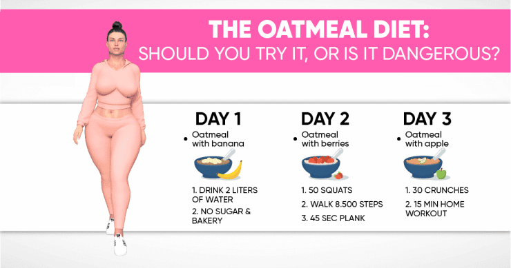 The Oatmeal Diet
