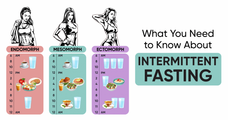What You Need to Know About Intermittent Fasting