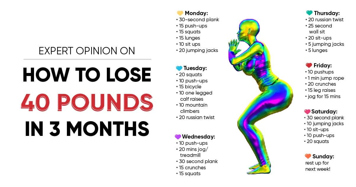 Expert Opinion On How To Lose 40 Pounds In 3 Months - Weight loss Blog -  BetterMe