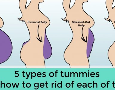 5 types of belly