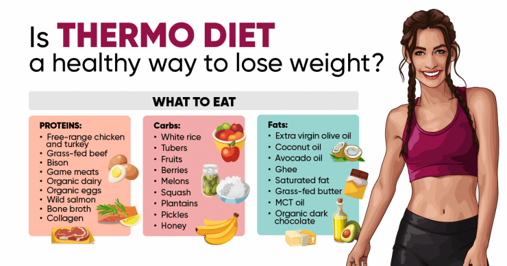 Is Thermo Diet a Healthy Way to Lose Weight