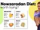 Dr Nowzaradan Diet