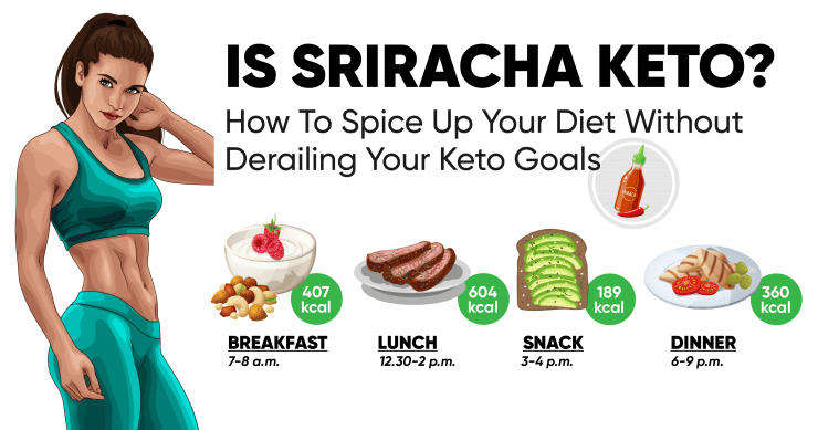 Is Sriracha Keto How To Spice Up Your Diet Without Derailing Your Keto Goals Weight Loss Blog Betterme