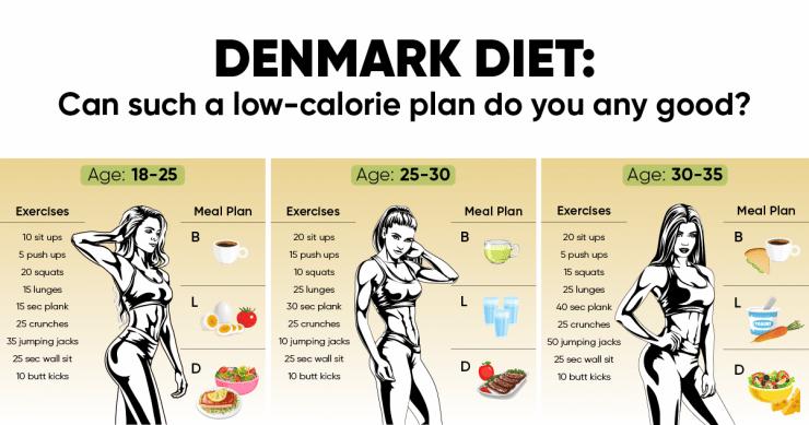 Denmark diet