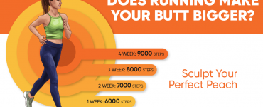 Does Running Make Your Butt Bigger?