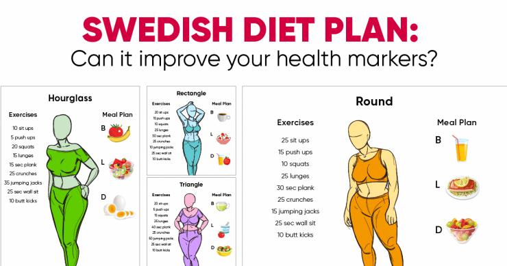 Swedish diet plan