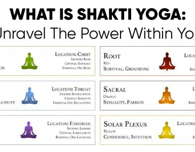 What is shakti yoga