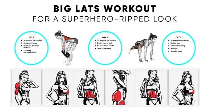 Big lats workout