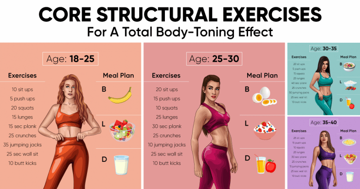 Core Structural Exercises