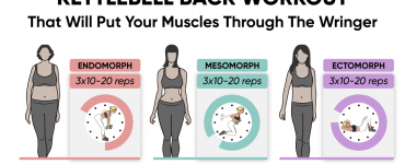 Kettlebell Back Workout That Will Put Your Muscles Through The Wringer