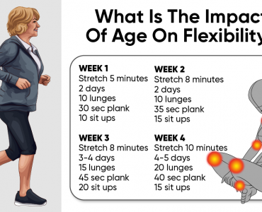 Impact of age on flexibility