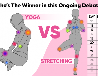Yoga vs stretching