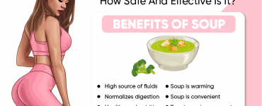 Soup Diet Review