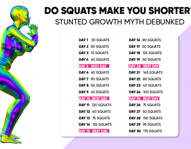 Do squats make you shorter