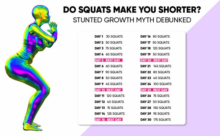 Do squats make you shorter