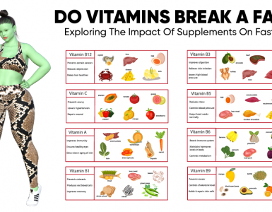 do vitamins break a fast