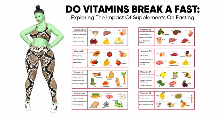 do vitamins break a fast