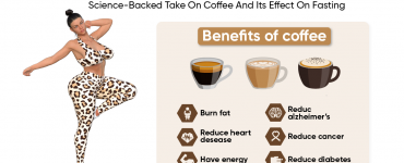 does coffee break a fast