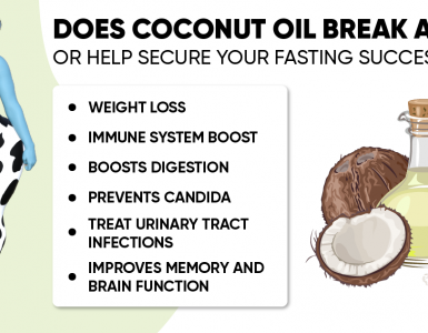 Does coconut oil break a fast?