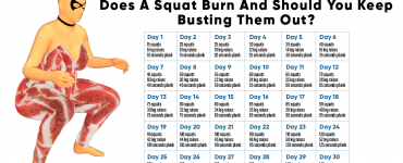 How many calories does a squat burn?