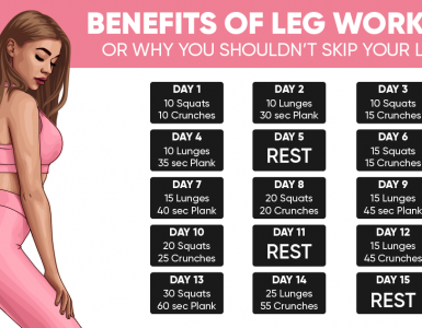 Benefits of leg day workouts