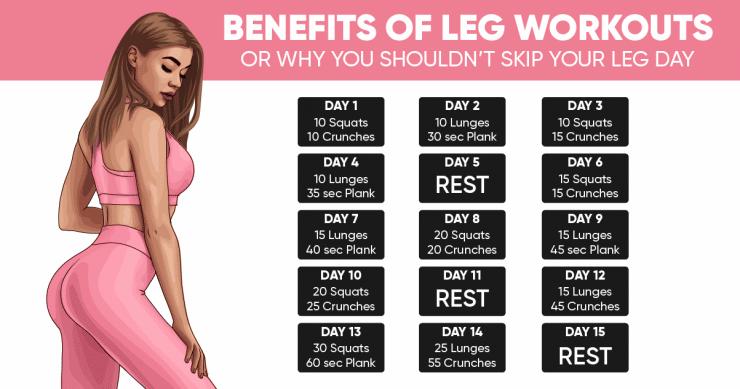Benefits of leg day workouts