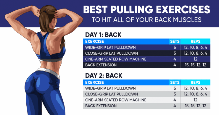 Best pulling exercises