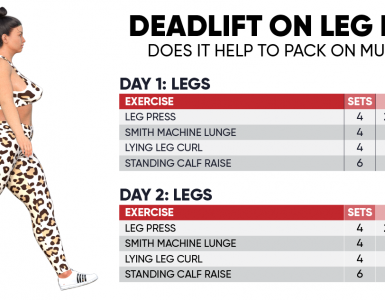Deadlift on leg day