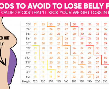 foods to avoid to lose belly fat