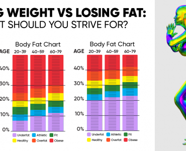 losing weight vs losing fat