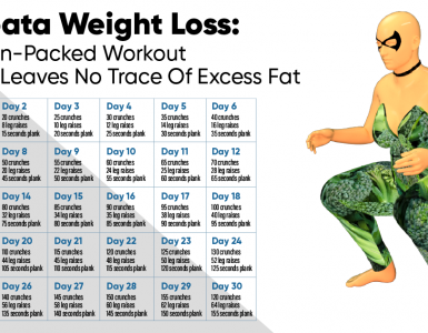 tabata weight loss