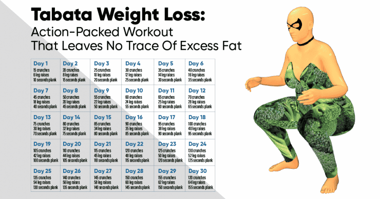 tabata weight loss