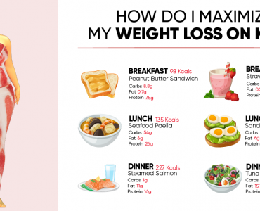 how do i maximize my weight loss on keto