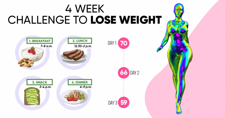 how long will it take me to lose 40 pounds