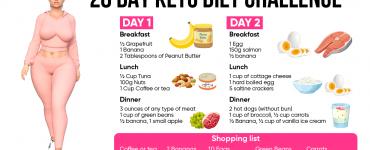1200 calorie keto meal plan