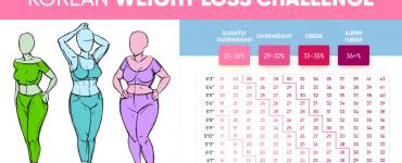 korean weight loss