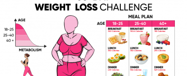 60 day weight loss challenge