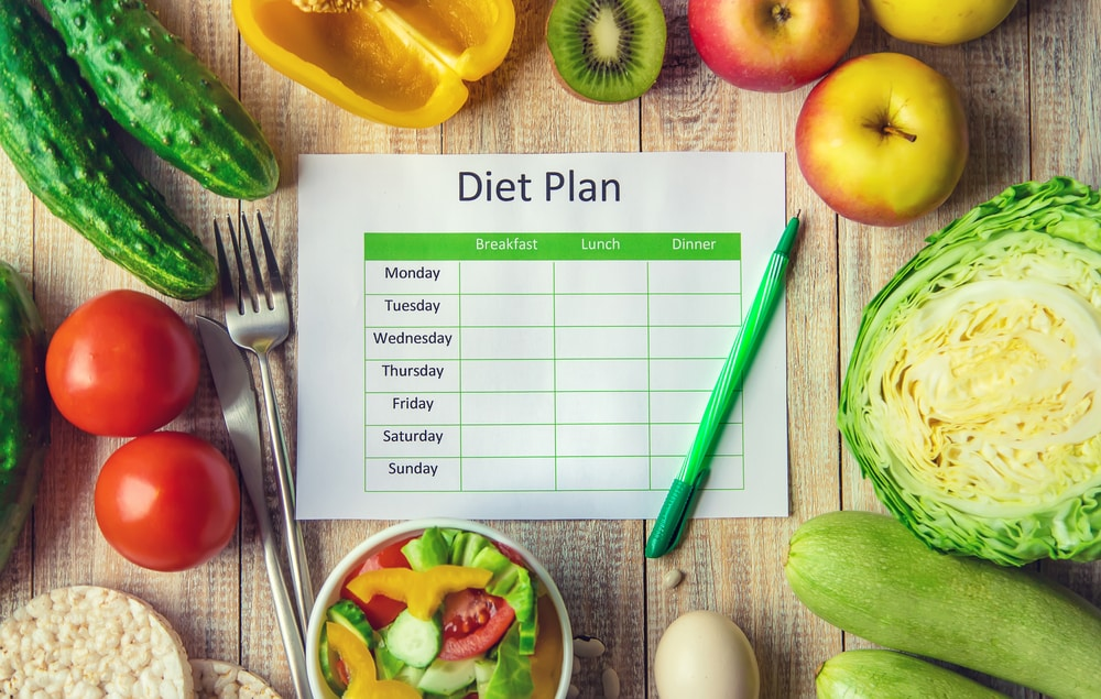 diet plans for men to lose 10 pounds in 10 days