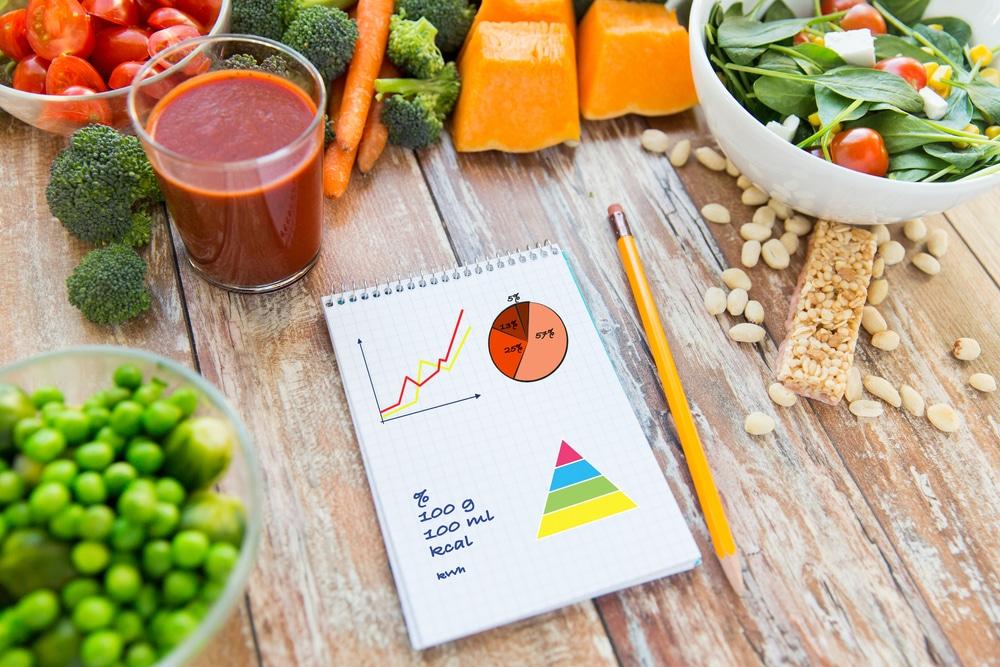 kilocalories vs.calories