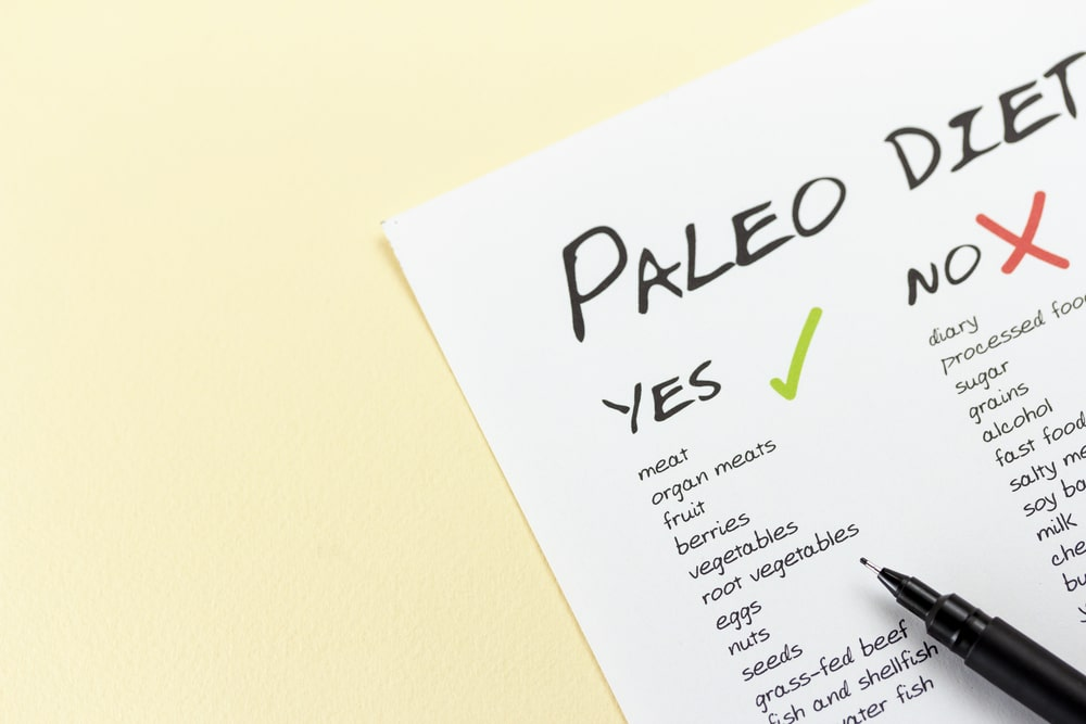 simple paleo meal plans